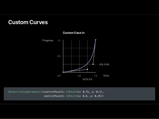 Starting as Paused let animator = UIViewPropertyAnimator(duration: 1, curve: .easeIn) animator.startAnimation() // ... ani...