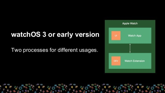 watchOS 3 or early version Two processes for different usages.