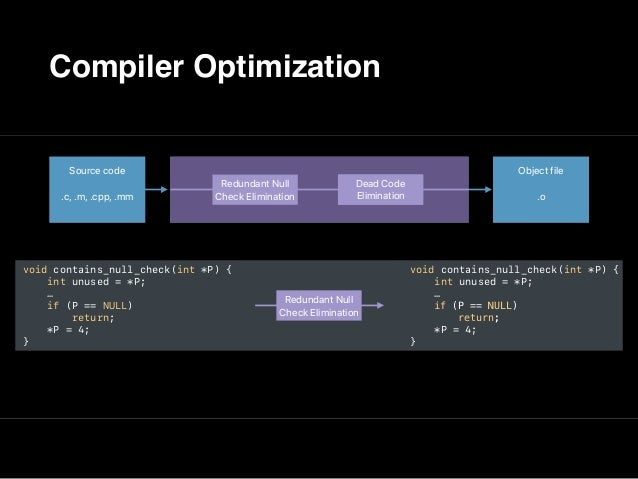 Source code .c, .m, .cpp, .mm Object file .o Compiler 2 Let's Experiment: A Very Simple Optimization Pipeline Compiler 2 R...