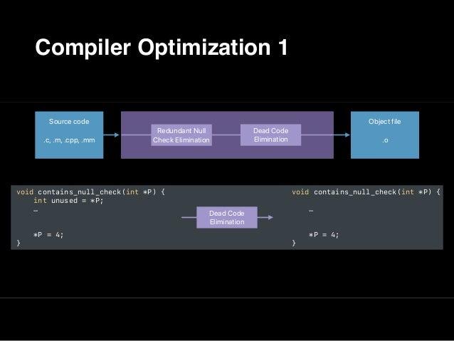 Runtime Tool Overhead Execution overhead Memory overhead Main Thread Checker 1.02x negligible Undefined Behavior Sanitizer...