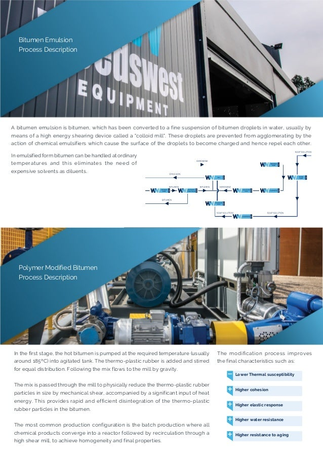FEATURES - Polymer/Rubber dosing system - Mill and Pre-Mixer Unit - Dosing system - Control System OPTIONS - Pure bitumen ...