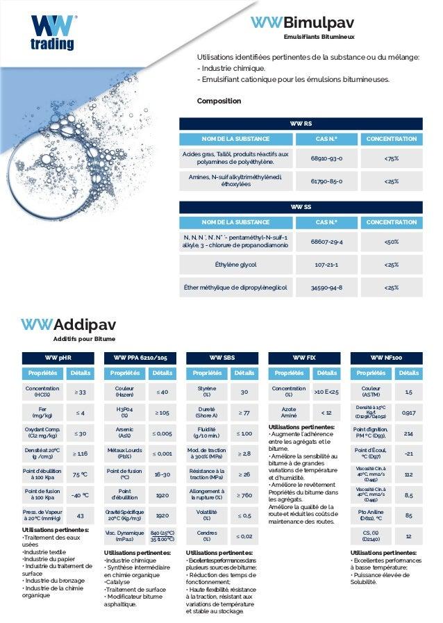 WWBimulpav Emulsifiants Bitumineux Utilisations identifiées pertinentes de la substance ou du mélange: - Industrie chimiqu...