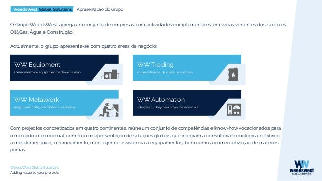 WeedsWest Global Solutions Adding value to your projects WeedsWest Global Solutions Conquistas