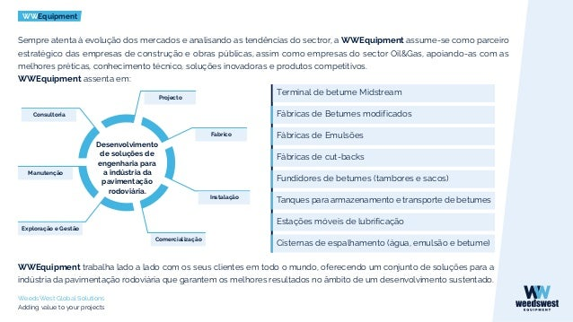 WWEquipment Projectos de referência WeedsWest Global Solutions Adding value to your projects FÁBRICAS DE EMULSÕES BETUMINO...