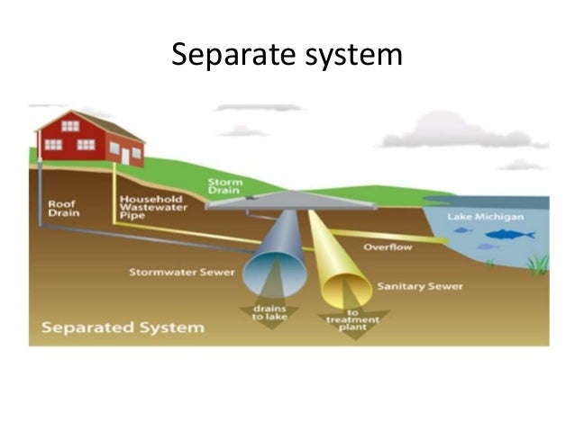 Sewerage systems ppt by mayank oza for House drainage system ppt