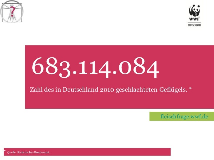 683.114.084 TET Zahl des in Deutschland 2010 geschlachteten Geflügels. * *   Quelle: Statistisches Bundesamt.  fleischfrag...