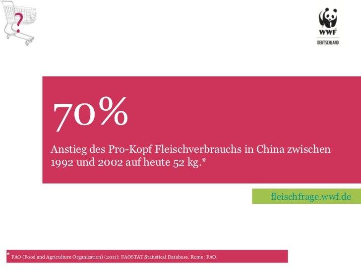 70% TET Anstieg des Pro-Kopf Fleischverbrauchs in China zwischen 1992 und 2002 auf heute 52 kg.* *   FAO (Food and Agricul...