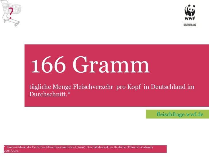 166 Gramm TET tägliche Menge Fleischverzehr  pro Kopf  in Deutschland im Durchschnitt.* *  Bundesverband der Deutschen Fle...