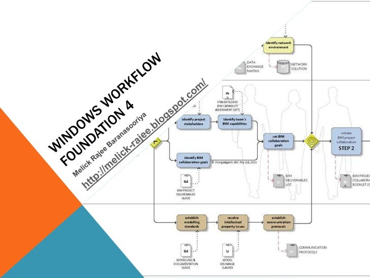 WHY WORKFLOWS ?•   Programming model    • Enabling workflow within line-of-business applications    • User-interface page ...