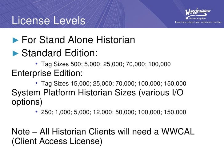Wonderware Intouch 10.1 License