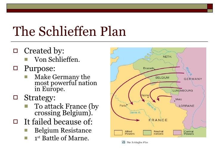 Schlieffen Plan Definition