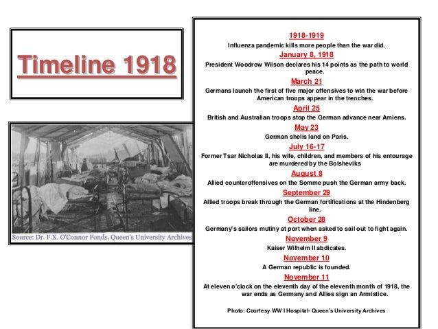 causes and effects of ww1 essay Essay writing guide vadim nikitin ibh-1 history mr hulme describe the social, political and economic effects of wwi in 1918, the flames of the great war finally receded from the continent that, over four years causes of wwi.