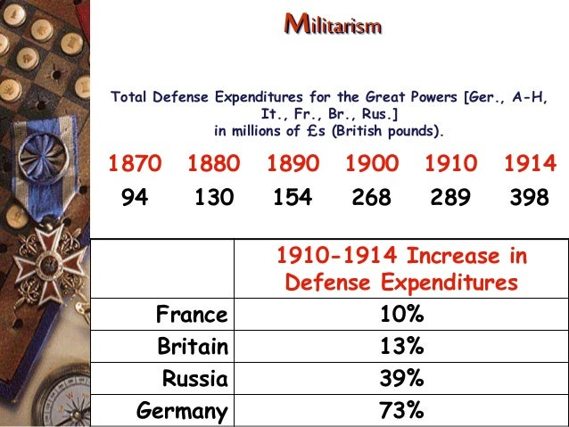 "the cause and effects of world war 1 1 wwi: causes and effect historical  background ""the main causes of world war i were militarism, secret alliances ,."