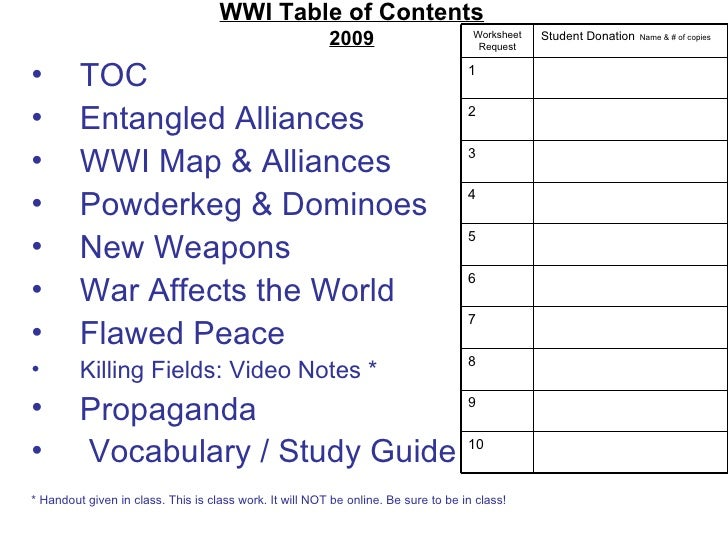 WWI Table of Contents                                                         2009                        Worksheet       ...