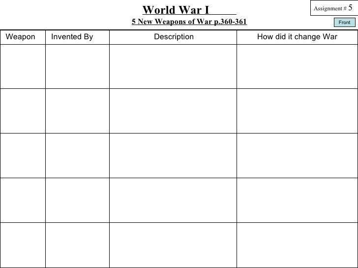 WWI TOC – Ww1 Worksheets
