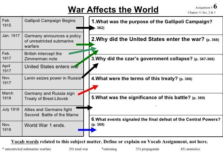 WWI TOC – World War 1 Worksheet