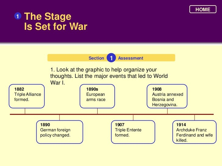 World War I Slideshow Part One