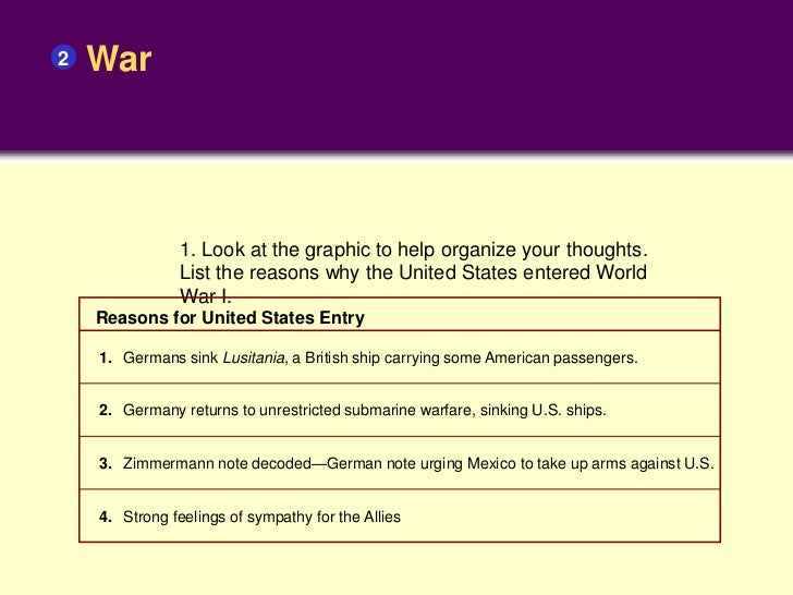 World War I Slideshow Part Two