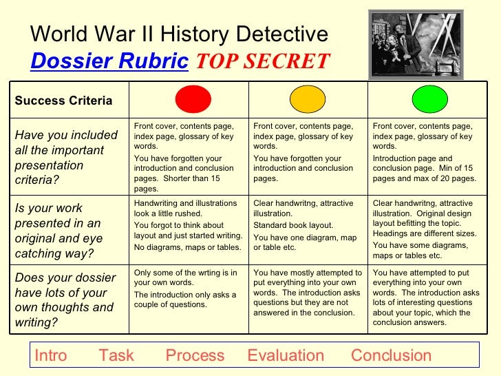 how to write a dossier on a topic