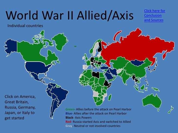 WWII Powers
