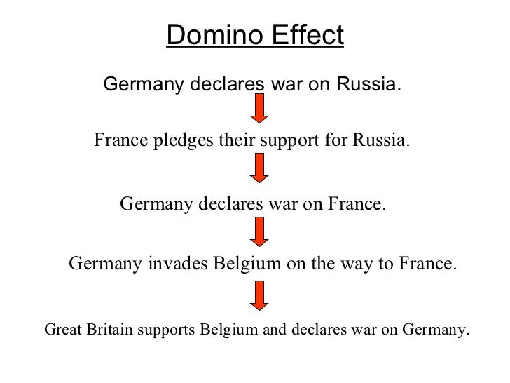 world war i power point 16 domino effect