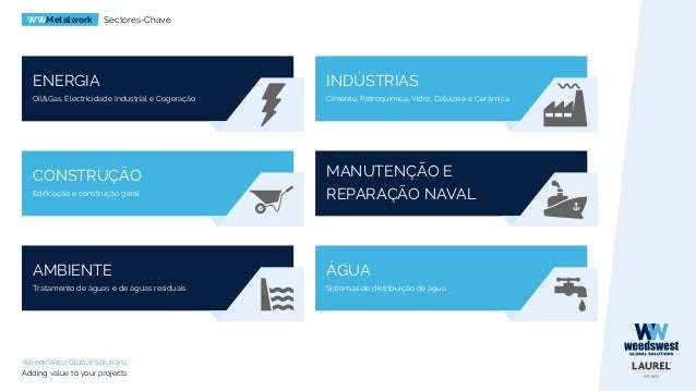 WWMetalwork Competências WeedsWest Global Solutions Adding value to your projects Condutas e Tubagens Água, Oil&Gas Tubage...