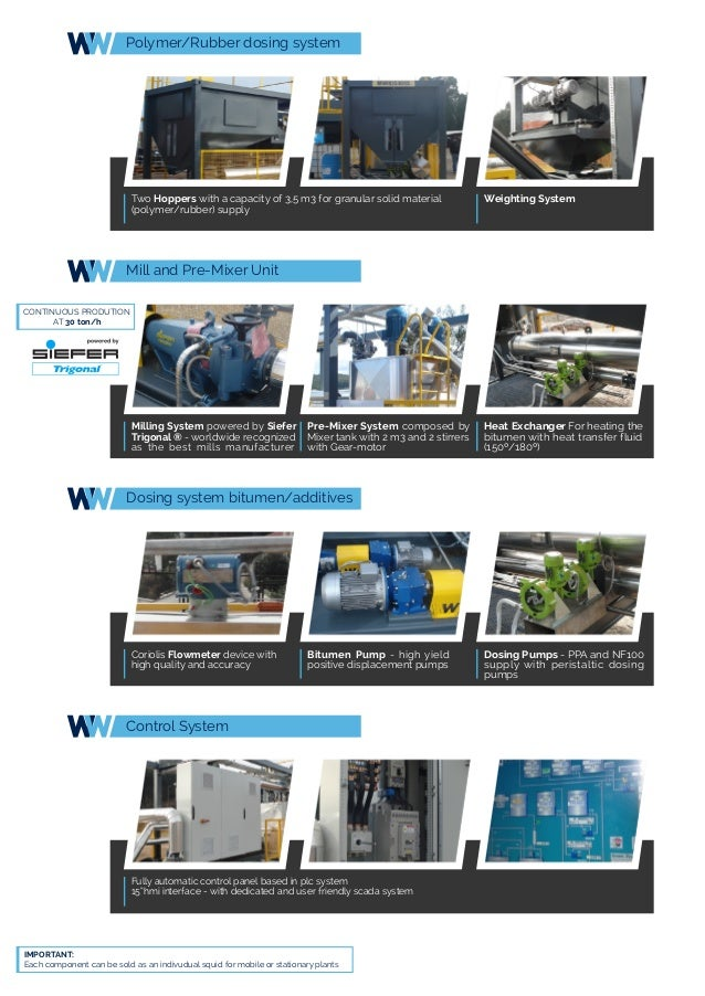 Polymer/Rubber dosing system Two Hoppers with a capacity of 3,5 m3 for granular solid material (polymer/rubber) supply Wei...