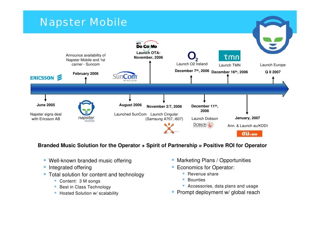 when was napster launched