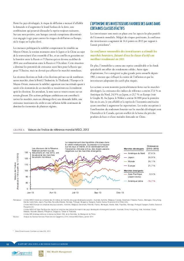 12 RAPPORT 2014 SUR LA RICHESSE DANS LE MONDE Parmi les pays développés, le risque de déflation a menacé d'affaiblir la de...