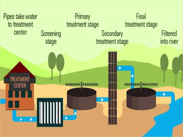 Industrial Wastewater Treatment Plant Process Flow Diagram Trusted