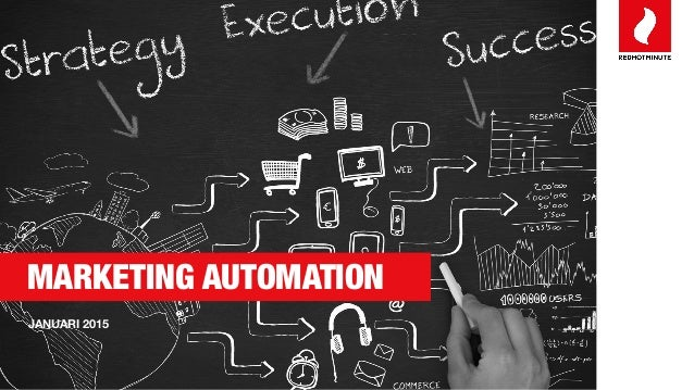MARKETING AUTOMATION JANUARI 2015