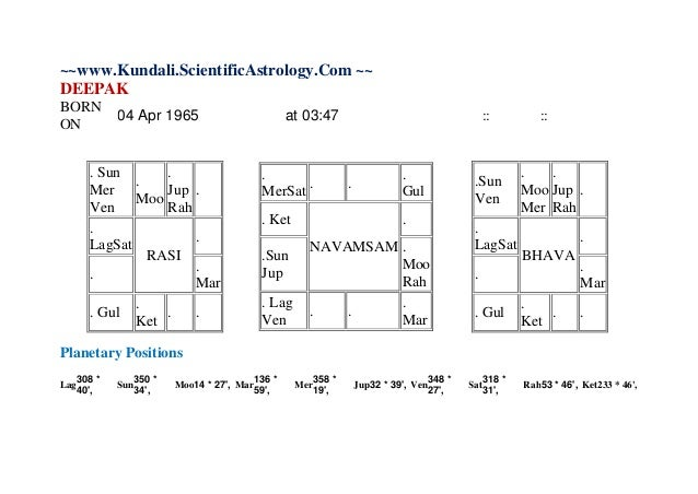 scientific astrology kundali