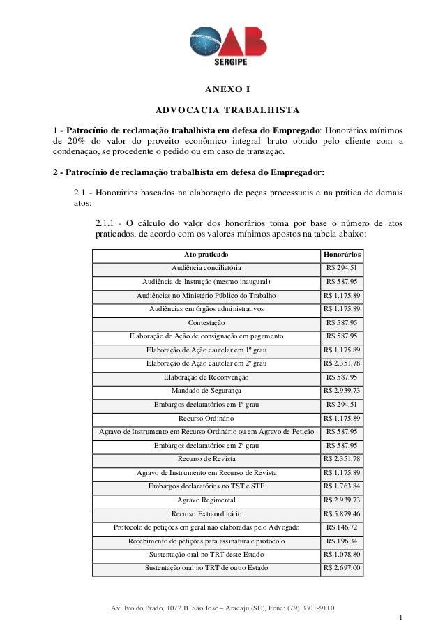 Av. Ivo do Prado, 1072 B. São José – Aracaju (SE), Fone: (79) 3301-9110 1 ANEXO I ADVOCACIA TRABALHISTA 1 - Patrocínio de ...