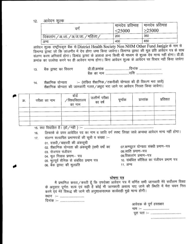 www.cg.nic.in Jobs 2015-16 MO/Dentist & Others Application Form Forma…