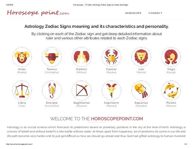 Astrology Symbols of Zodiac Signs