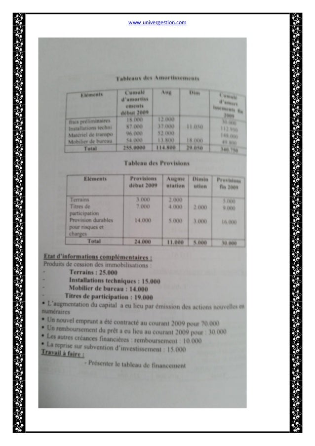 Exercices Tableau de Financement : www.coursdefsjes.com