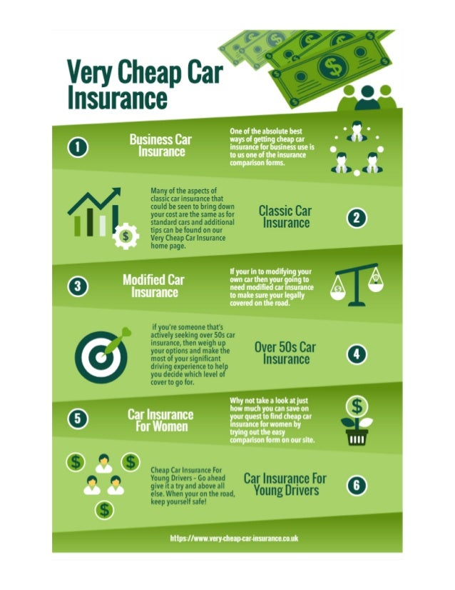 Get Car Insurance From Very Cheap Car Insurance And Safeguard Your Pr