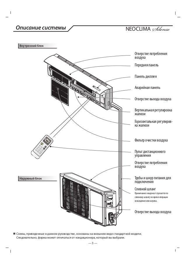 инструкция к кондиционеру zh lt-01