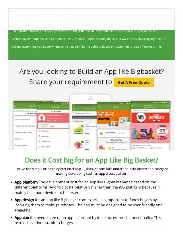How much does app developement cost like Bigbasket?