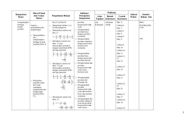 Www Masbied Com 2 Silabus Matematika Sd Berkarakter Kelas 5 V Semeste
