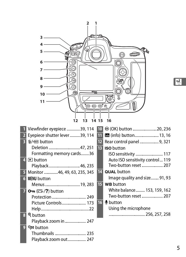 Nikon D4 pdf manuals_dslr_