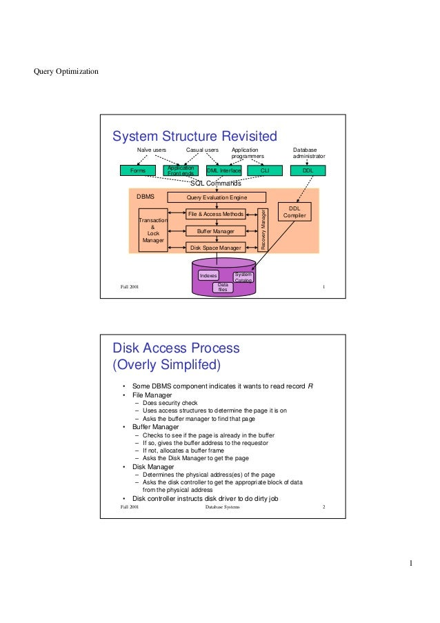 Query Optimization1Fall 2001 Database Systems 1System Structure RevisitedNaïve users ApplicationprogrammersCasual users Da...