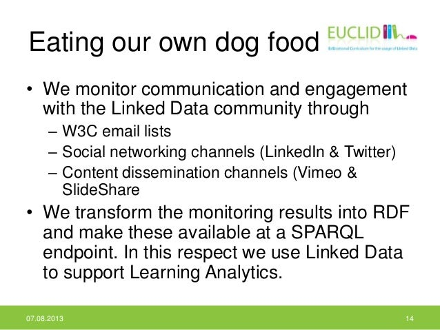 Eating our own dog food • We monitor communication and engagement with the Linked Data community through – W3C email lists...