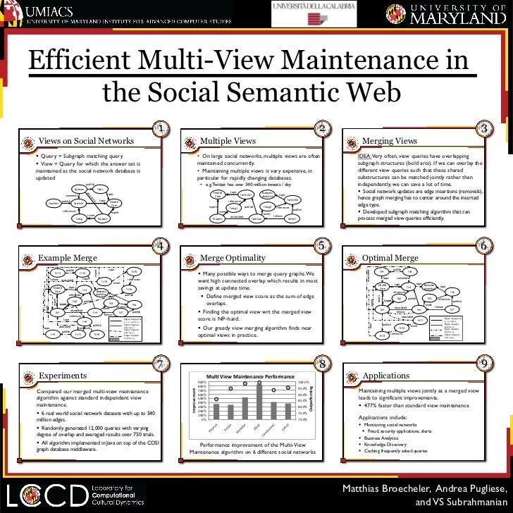 Efficient Multi-View Maintenance in       the Social Semantic Web                                                         ...