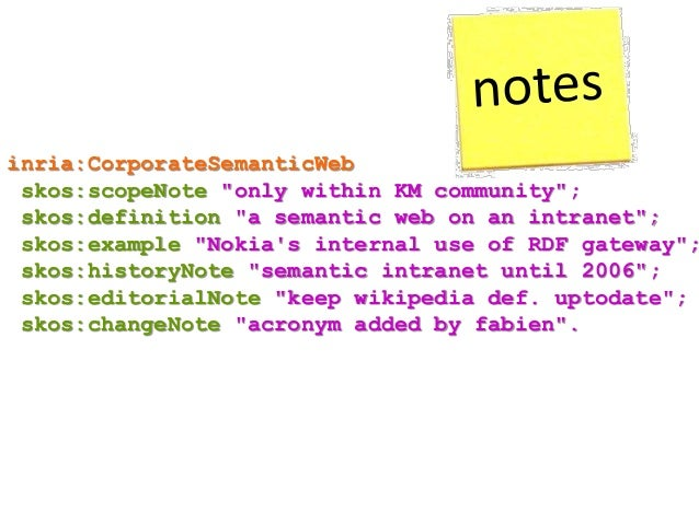 Provenance: PROV-DM & PROV-Odescribe entities and activitiesinvolved in providing a resource