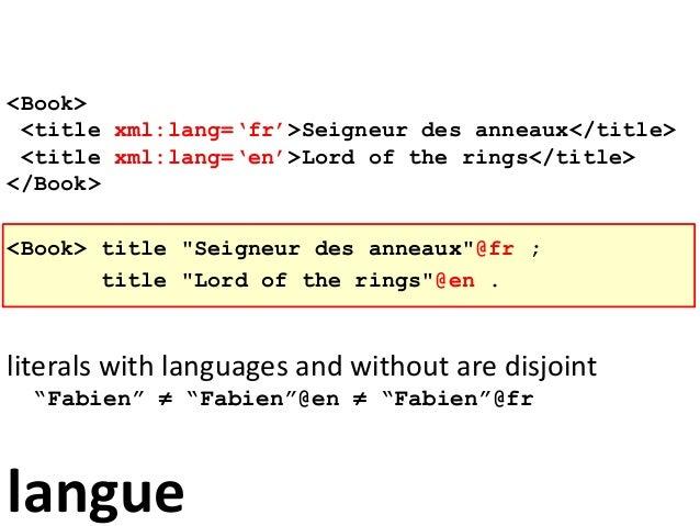 langue<Book><title xml:lang='fr'>Seigneur des anneaux</title><title xml:lang='en'>Lord of the rings</title></Book><Book> t...