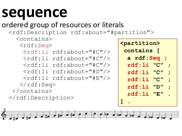 """sequenceordered group of resources or literals<rdf:Description rdf:about=""""#partition""""><contains><rdf:Seq><rdf:li rdf:about..."""