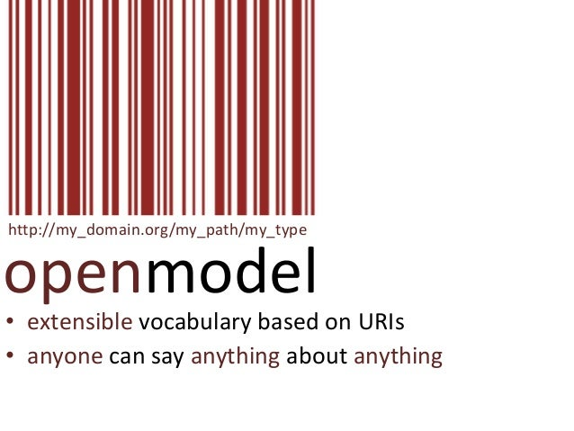 openmodel• extensible vocabulary based on URIs• anyone can say anything about anythinghttp://my_domain.org/my_path/my_type