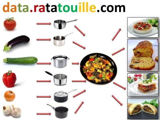 data.ratatouille.com