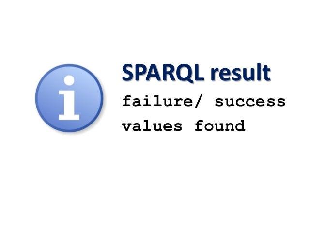 optional partPREFIX mit: <http://www.mit.edu#>PREFIX foaf: <http://xmlns.com/foaf/0.1/>SELECT ?student ?nameWHERE {?studen...